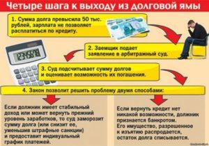 Если Признали Физическое Лицо Банкротом Может Ли Кредитор Требовать Займ