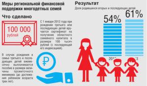 Сколько Дают На Третьего Ребенка