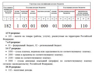 Кбк 340 В 2020 Году Расшифровка