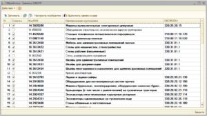 Комплект Системы Видеонаблюдения Какая Амортизационная Группа