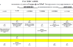 Когда Сессия У Студентов 2020 Украина