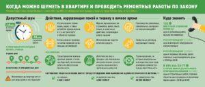В Какое Время Можно Шуметь В Квартире По Закону 2020 В Свердловской Области