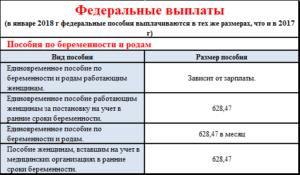 Какие Выплаты На 3 Ребенка В Ростовской Области
