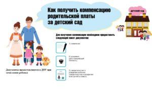 Кому Положены Льготы На Оплату Детского Сада В Московской Области