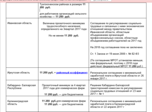 Какой Районный Коэффициент В Омске 2020