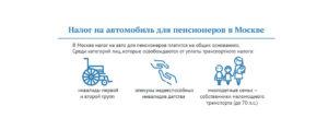 Транспортный Налог Для Пенсионеров В Тамбовской Области В 2020 Г