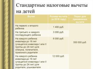 До Какого Возраста Делают Вычет На Ребенка 1400 Руб