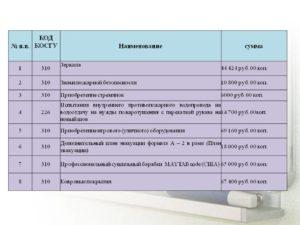 Косгу 2020 Приобретение Значков И Баннера