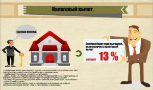 Возврат налогового вычета при покупке дома и земельного участка пенсионерам