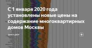 Тариф Найма Муниципального Жилья В 2020 Году В Москве