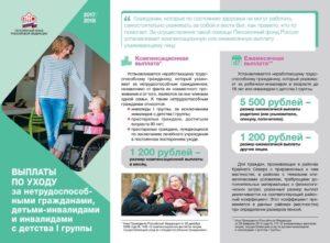 Куда Обращаться За Пособием На Ребенка Инвалида