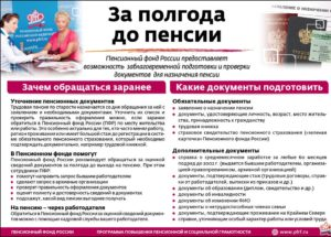 Какие Документы Предоставить В Пенсионный Фонд Для Оформления Пенсии