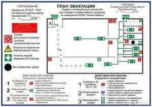 Изготовление планов эвакуации косгу 2020