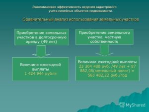 Требования К Постановке На Кадастровый Учет Линейных Объектов 2020