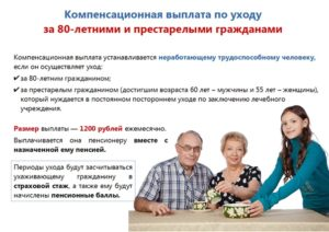 Субсидия По Уходу За Пенсионером Старше 80