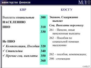 Таблица Соответствия Квр И Косгу Налоги И Госпошлины На 2020 Год