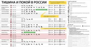 До Скольки Можно Шуметь Пермь