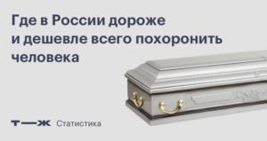 Сколько Стоят Похороны В Московской Области 2020