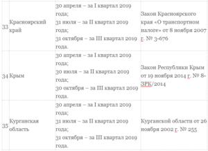 Закон Тульской Области О Транспортном Налоге На 2020 Год