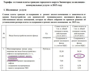 Содержание Жилищного Фонда Тариф Для Московской Области 2020