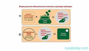 С Каким Доходом Можно Оформить Субсидию 2020в Новосибирск Е