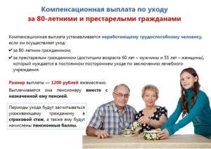 Какое Пособие Можно Оформить По Уходу За Пенсионером В Возрасте 75 Лет Со Справкой Что Не Может Оставаться Одна