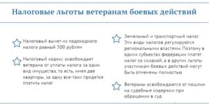 Льготы Ветеранам Боевых Действий В Тамбовской Области В 2020 Году
