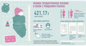 Сколько Платится За Рождение 2 Ребенка В Москве