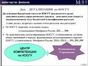 Полиграфические Услуги Косгу 2020