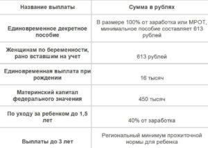 До Скольки Платят Молочку В Ростовской Области