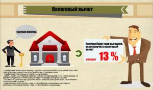 Сколько Берут Риэлторы За Продажу Дома С Земельным Участком