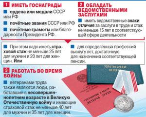 В Городе Москве Как Получить Звание Ветеран Труда Если Трудовой Стаж 37 Лет