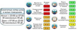 Режим тишины в новосибирске в многоквартирном доме 2020