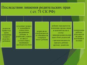Лишение Родительских Прав В России 2020