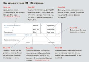 2020 Год Код В Поле 101 Платежного Поручения