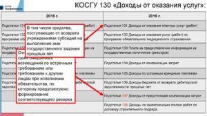 Косгу Демонтаж Тахографа 2020