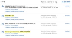 Налог На Выигрыши В Лотерею Для Граждан Российской Федерации