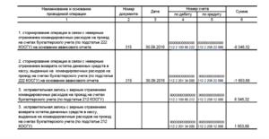 Бухгалтерский Учет Трудовых Книжек В Бюджетном Учреждении В 2020 Году
