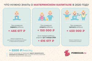 Единовременная выплата из материнского капитала в 2020 году свежие новости