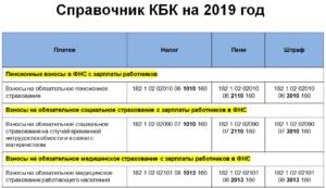Административный Штраф Отражение В Бюджетном Учете В 2020 Году