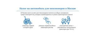 Транспортный Налог В Карелии На 2020 Год Для Пенсионеров