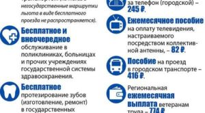 Ветеран Труда В Татарстане Какие Льготы