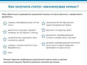 Как получить статус малоимущих в москве