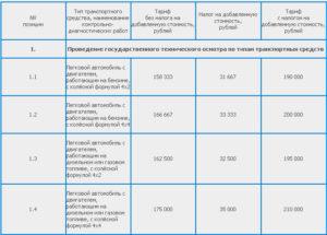 Сколько Стоит Техосмотр В Беларуси В 2020 Году И Налог За Дороги
