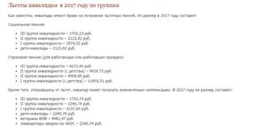 Инвалидность 3 Группы Льготы В Беларуси