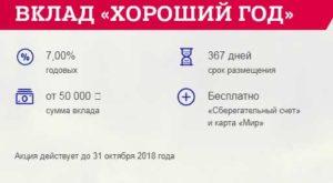 Вклады Почтабанка Для Пенсионеров В 2020 Году
