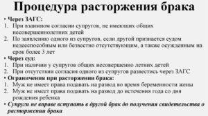 Какие Документы Нужны Для Развода Через Суд С Ребенком Пермь