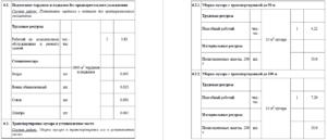 Должностная Инструкция Уборщицы Лестничных Клеток 2020