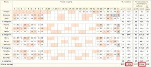 Производственный Календарь 2020 Сменный График Работы