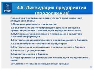 Ликвидация Муниципального Учреждения Пошаговая Инструкция 2020
